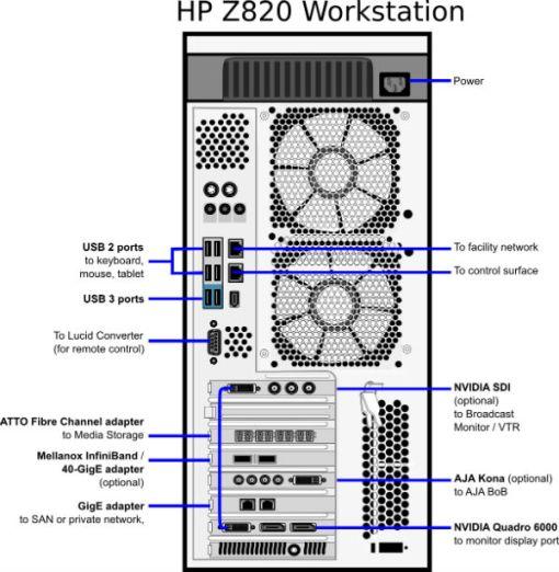 HP-z820