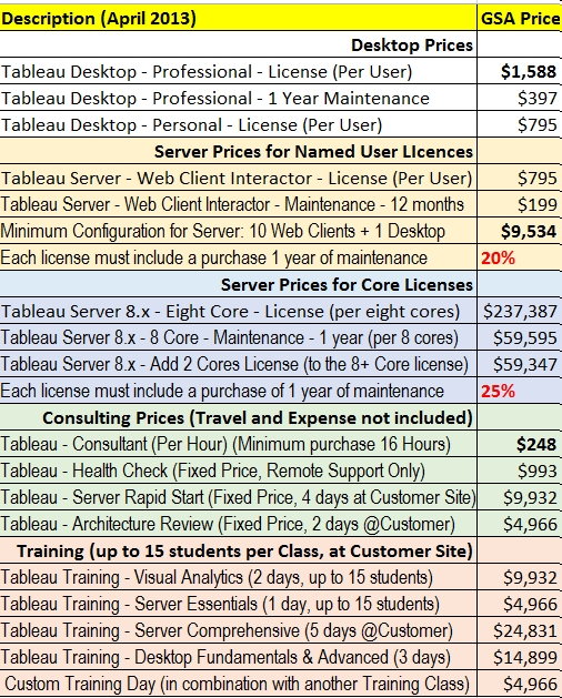 TableauPrices2013